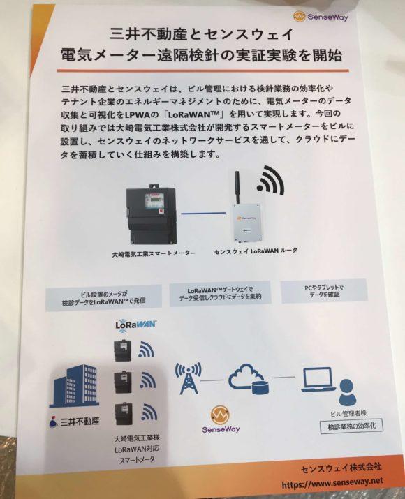 電気メーター 実証実験 センスウェイ 三井不動産