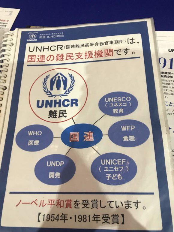 UNHCR 難民支援